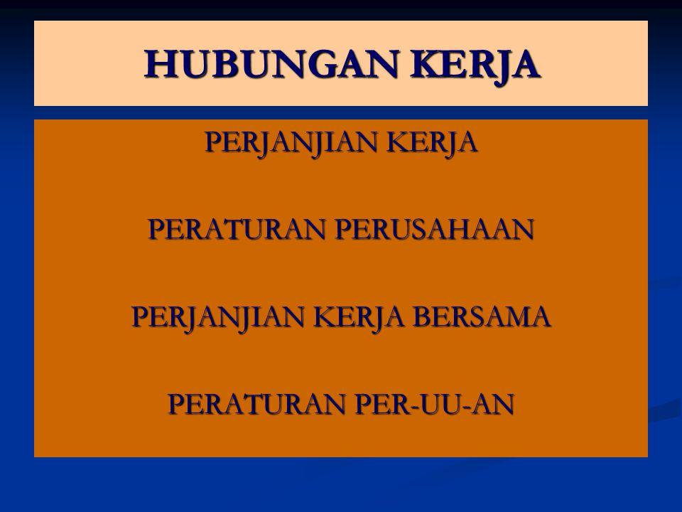 PERJANJIAN KERJA Pasal 1.14 UU no.13/2003 Pasal 1.14 UU no.
