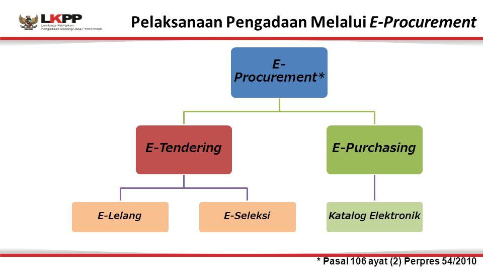 Pelaksanaan Pengadaan Melalui E-Procurement E- Procurement* E-Tendering E-LelangE-Seleksi E-Purchasing Katalog Elektronik * Pasal 106 ayat (2) Perpres 54/2010