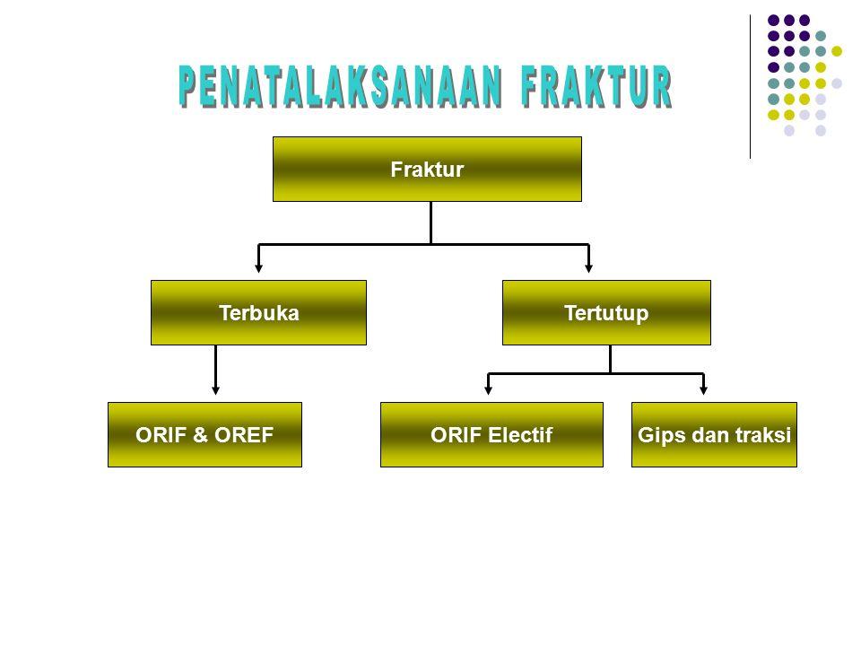 TerbukaTertutup ORIF & OREFORIF ElectifGips dan traksi Fraktur