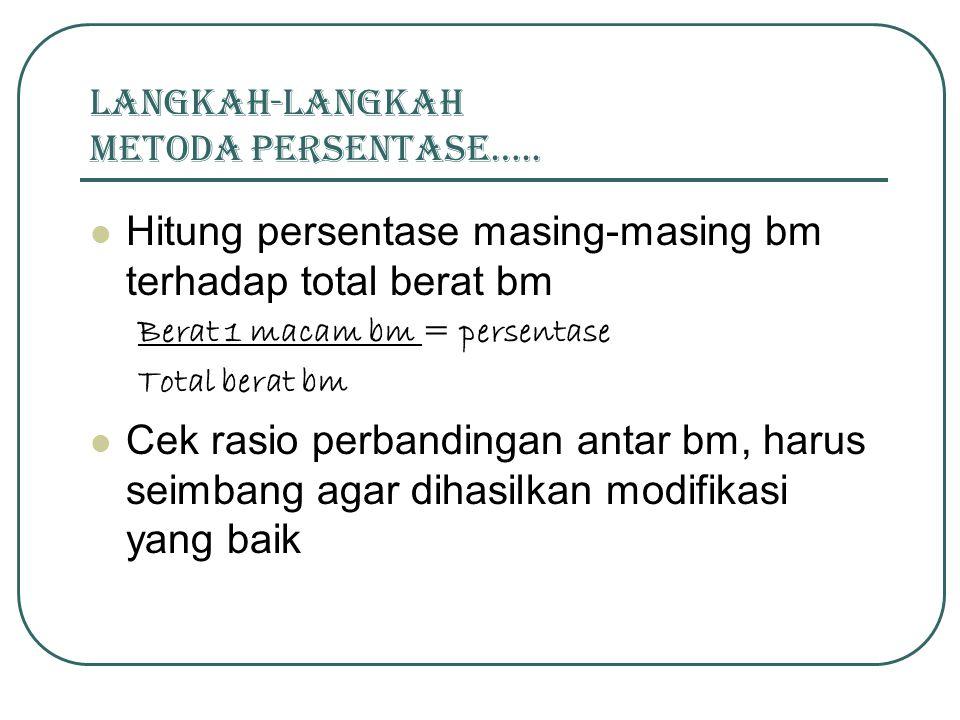 Langkah-langkah metoda persentase….. Hitung persentase masing-masing bm terhadap total berat bm Berat 1 macam bm = persentase Total berat bm Cek rasio