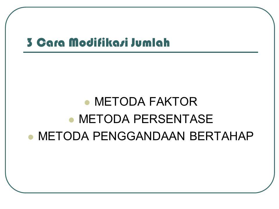 3 Cara Modifikasi Jumlah METODA FAKTOR METODA PERSENTASE METODA PENGGANDAAN BERTAHAP