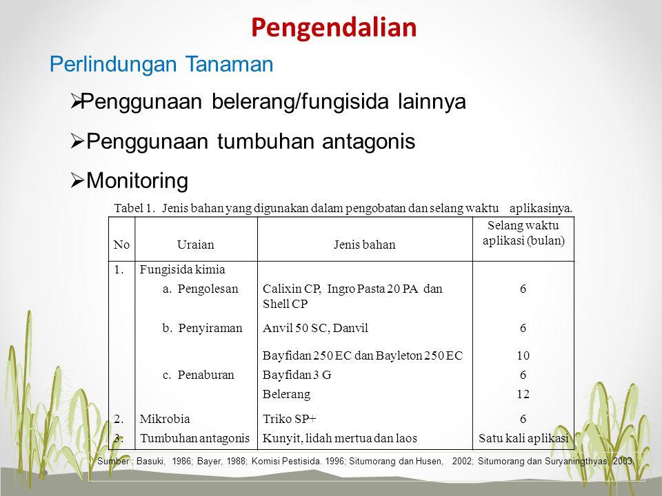 Perlindungan Tanaman Pengendalian  Penggunaan belerang/fungisida lainnya  Penggunaan tumbuhan antagonis  Monitoring NoUraianJenis bahan Selang wakt