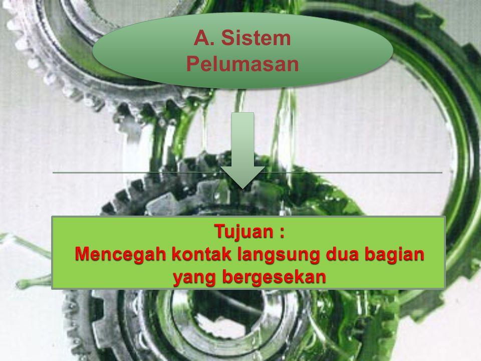 A. Sistem Pelumasan