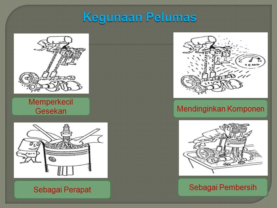 Memperkecil Gesekan Mendinginkan Komponen Sebagai Perapat Sebagai Pembersih