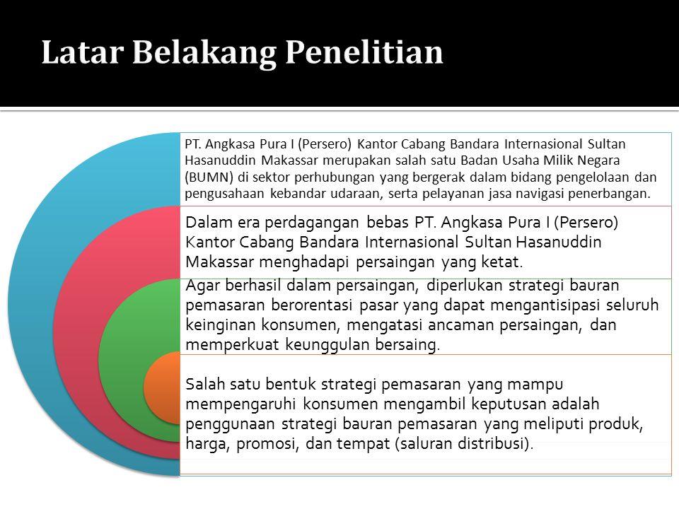 PT. Angkasa Pura I (Persero) Kantor Cabang Bandara Internasional Sultan Hasanuddin Makassar merupakan salah satu Badan Usaha Milik Negara (BUMN) di se