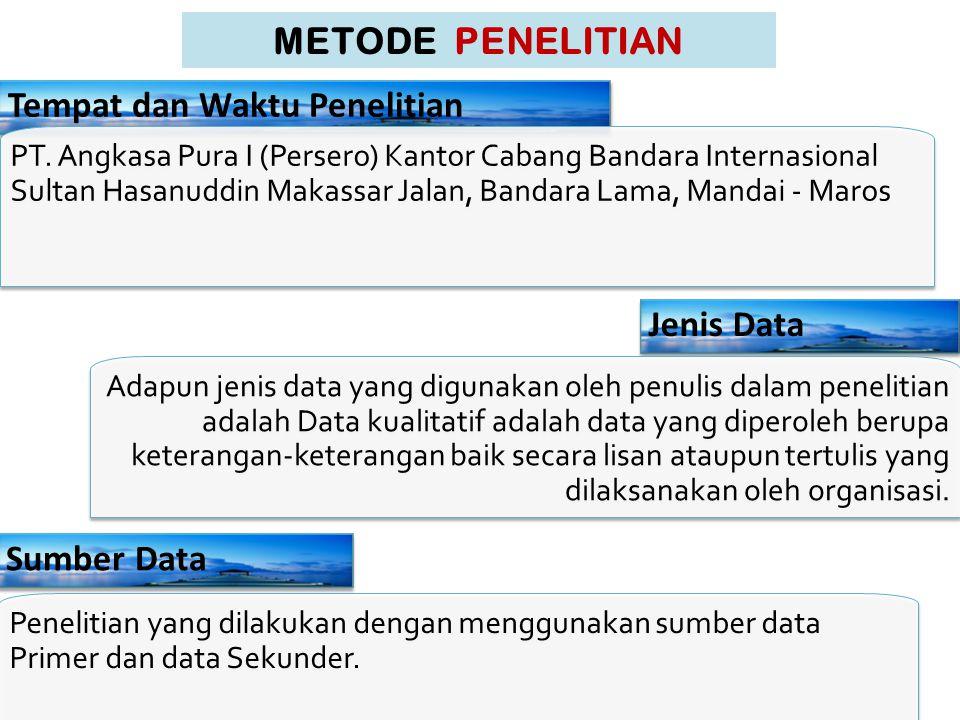 METODE PENELITIAN Tempat dan Waktu Penelitian PT. Angkasa Pura I (Persero) Kantor Cabang Bandara Internasional Sultan Hasanuddin Makassar Jalan, Banda