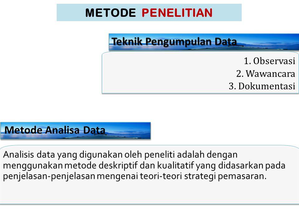 METODE PENELITIAN 1. Observasi 2. Wawancara 3. Dokumentasi 1. Observasi 2. Wawancara 3. Dokumentasi Metode Analisa Data Analisis data yang digunakan o