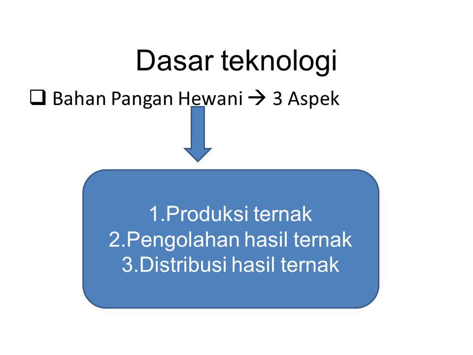  Bahan Pangan Hewani  3 Aspek Dasar teknologi 1.Produksi ternak 2.Pengolahan hasil ternak 3.Distribusi hasil ternak