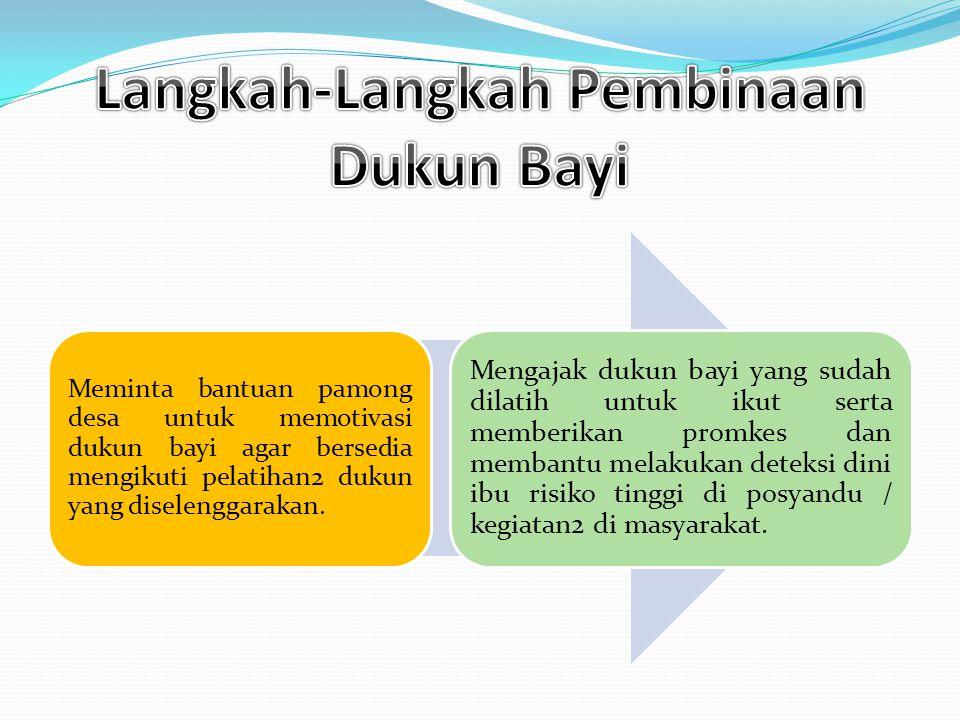 Meminta bantuan pamong desa untuk memotivasi dukun bayi agar bersedia mengikuti pelatihan2 dukun yang diselenggarakan. Mengajak dukun bayi yang sudah