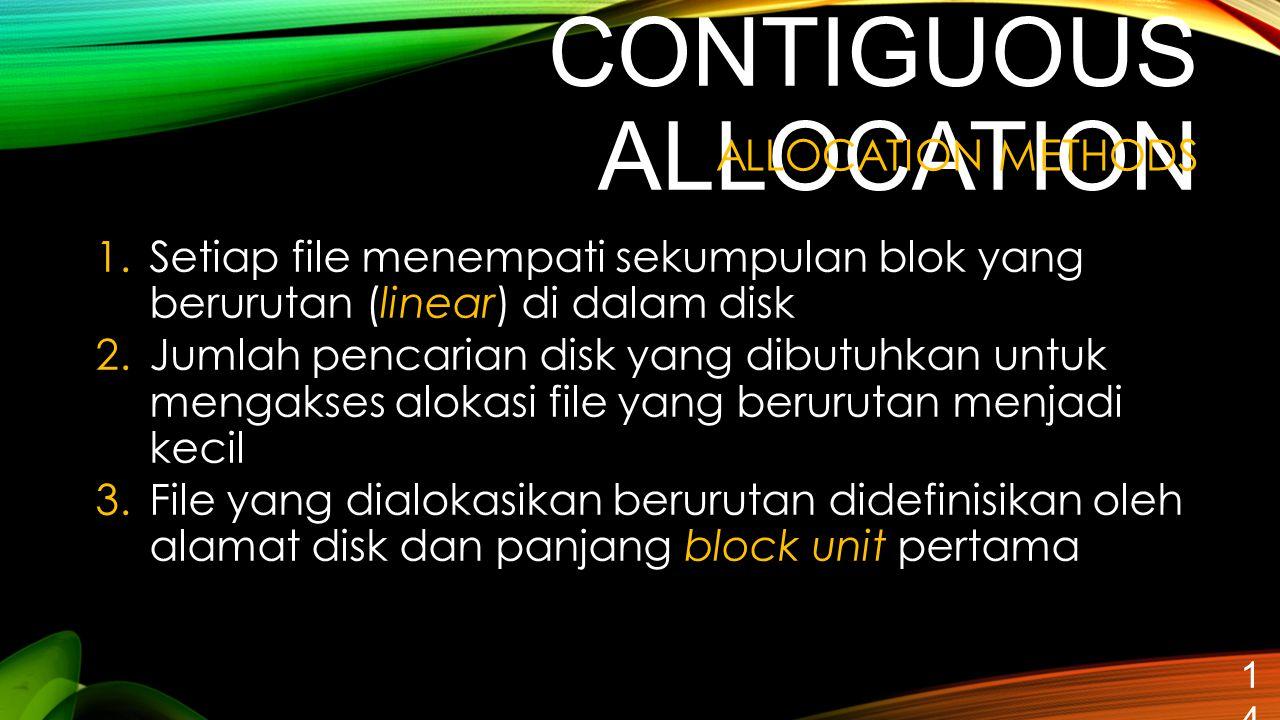 CONTIGUOUS ALLOCATION 14 1.Setiap file menempati sekumpulan blok yang berurutan (linear) di dalam disk 2.Jumlah pencarian disk yang dibutuhkan untuk m