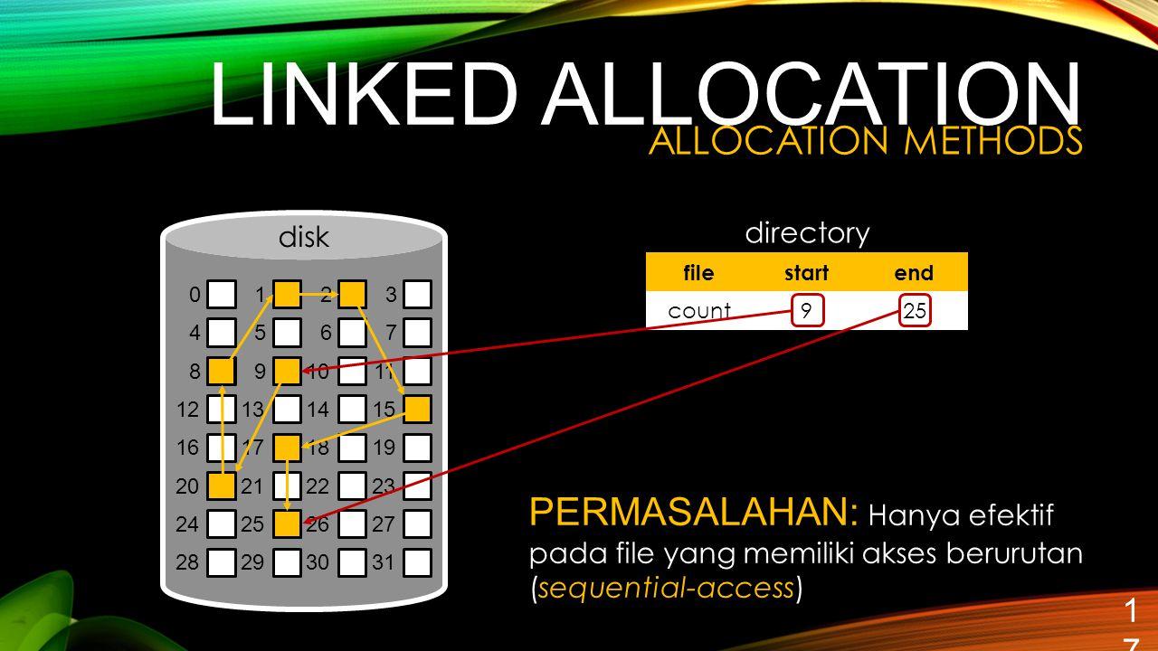 17 0123 4567 891011 12131415 16171819 20212223 24252627 28293031 LINKED ALLOCATION filestartend count925 directory PERMASALAHAN: Hanya efektif pada fi