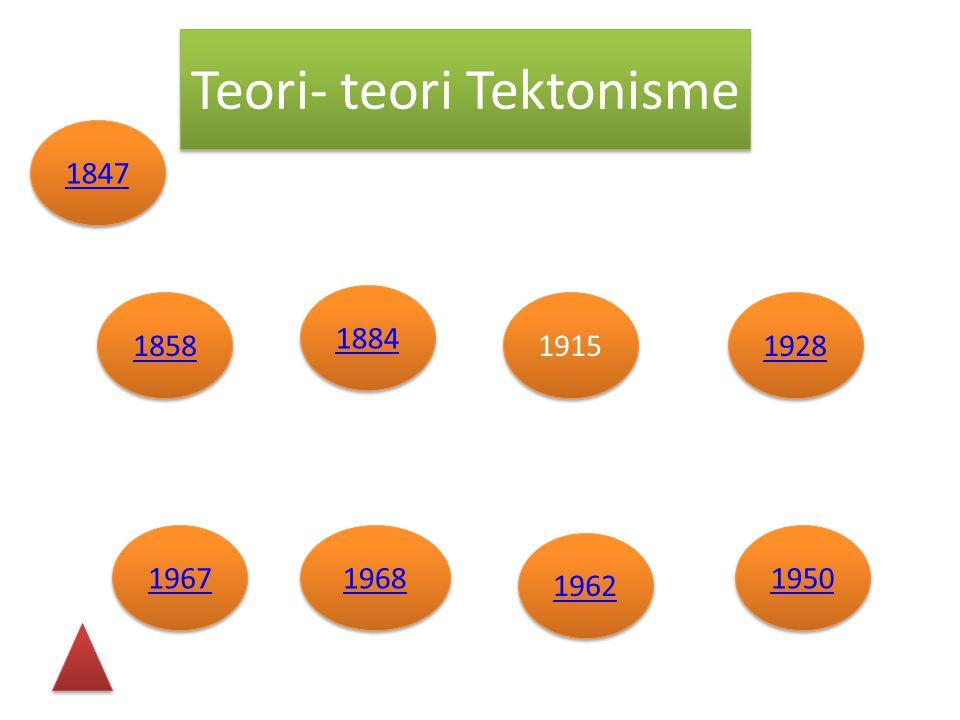 Teori- teori Tektonisme 1858 1847 1884 1928 1950 1962 1967 1915 1968