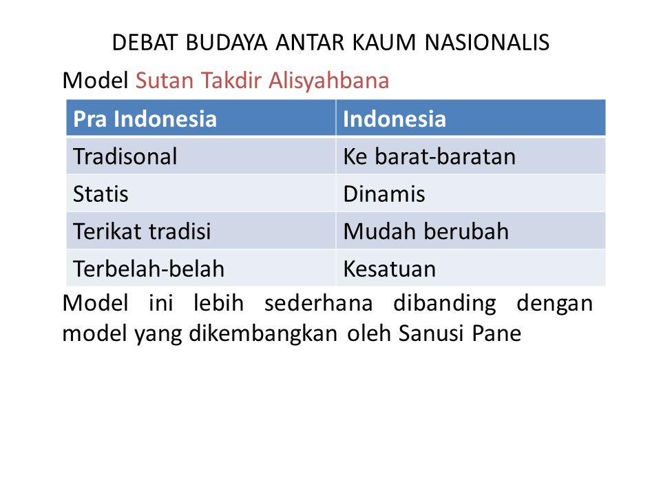 DEBAT BUDAYA ANTAR KAUM NASIONALIS Model Sutan Takdir Alisyahbana Model ini lebih sederhana dibanding dengan model yang dikembangkan oleh Sanusi Pane