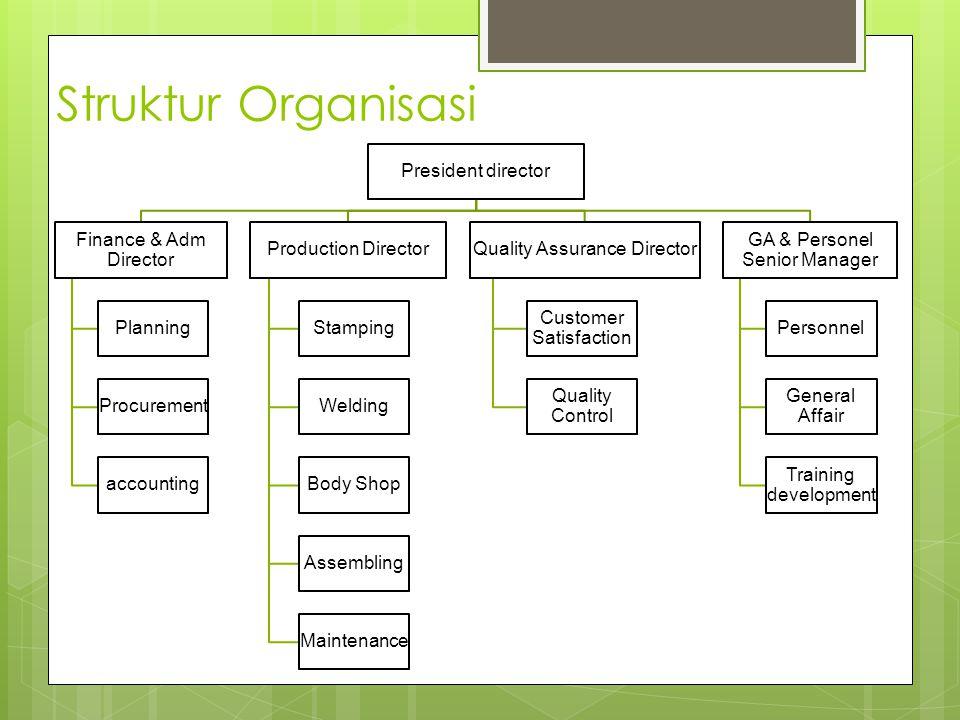 Tugas dan Fungsi ( Finance & Adm Director) A.