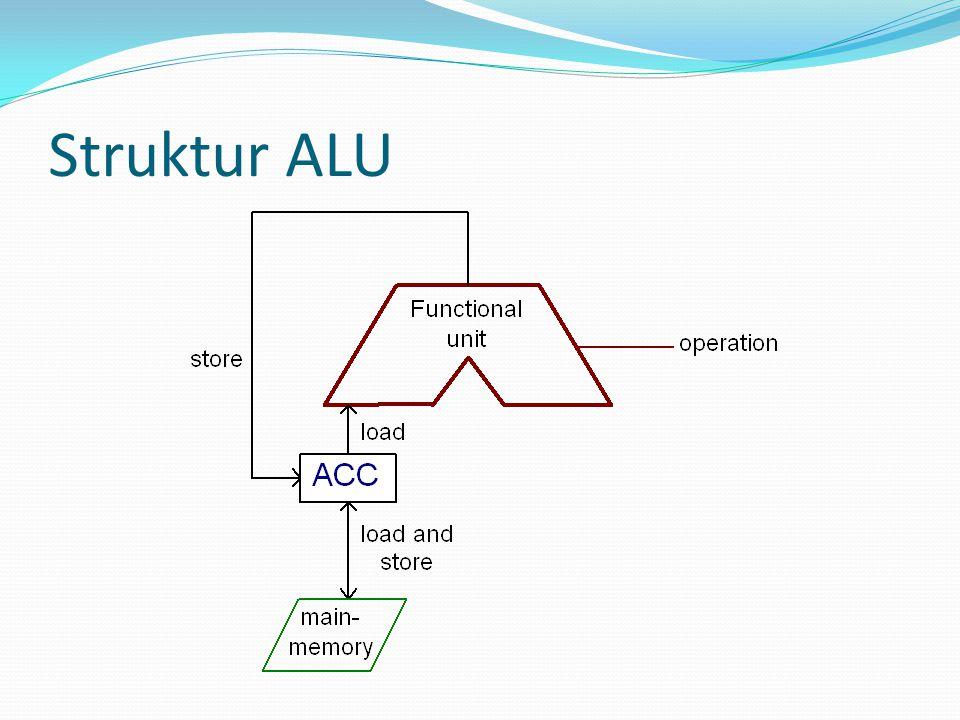 Struktur ALU