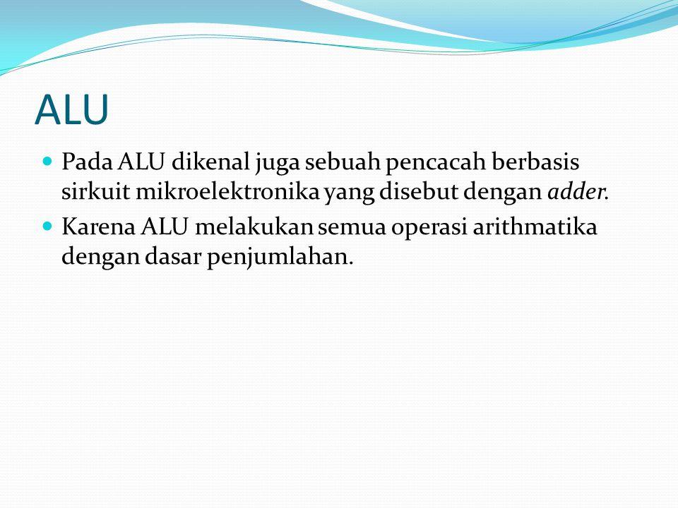 ALU Pada ALU dikenal juga sebuah pencacah berbasis sirkuit mikroelektronika yang disebut dengan adder. Karena ALU melakukan semua operasi arithmatika
