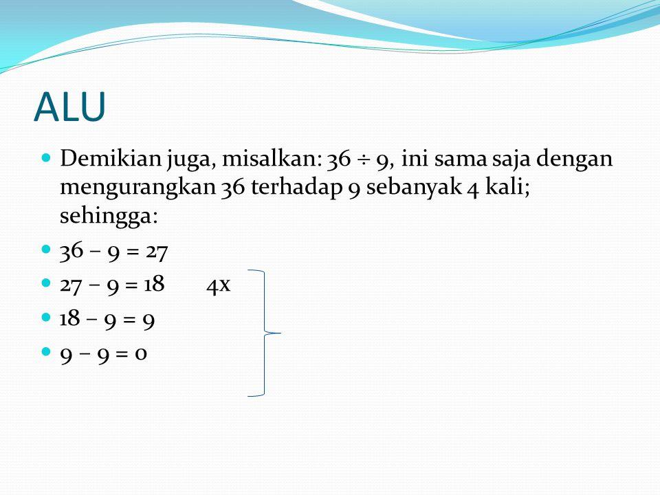 ALU Demikian juga, misalkan: 36  9, ini sama saja dengan mengurangkan 36 terhadap 9 sebanyak 4 kali; sehingga: 36 – 9 = 27 27 – 9 = 18 4x 18 – 9 = 9