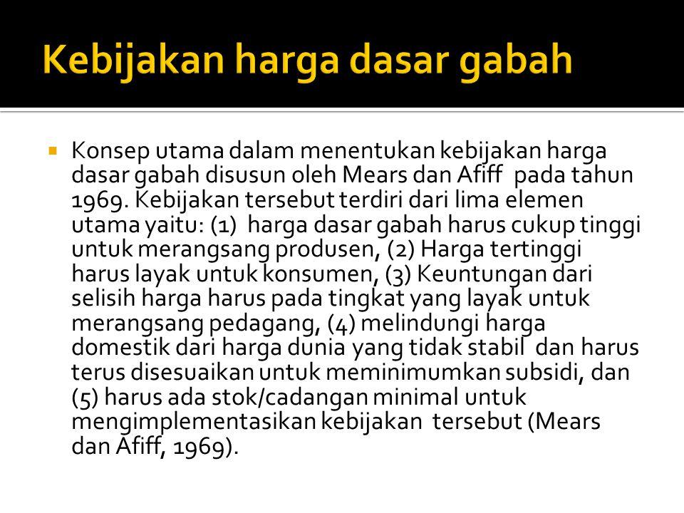  Konsep utama dalam menentukan kebijakan harga dasar gabah disusun oleh Mears dan Afiff pada tahun 1969.