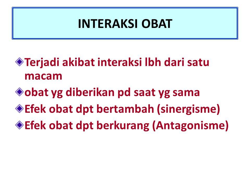 INTERAKSI OBAT Terjadi akibat interaksi lbh dari satu macam obat yg diberikan pd saat yg sama Efek obat dpt bertambah (sinergisme) Efek obat dpt berku