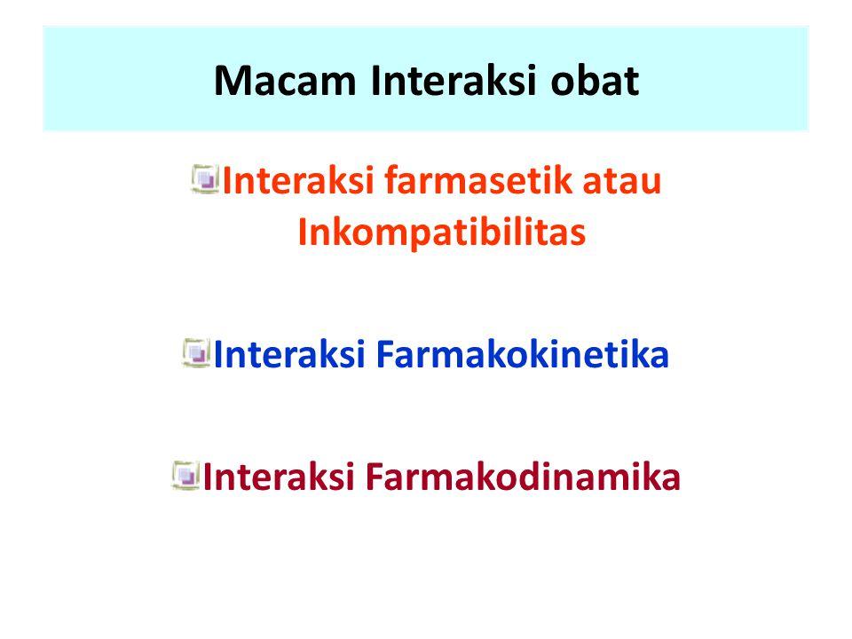 Macam Interaksi obat Interaksi farmasetik atau Inkompatibilitas Interaksi Farmakokinetika Interaksi Farmakodinamika