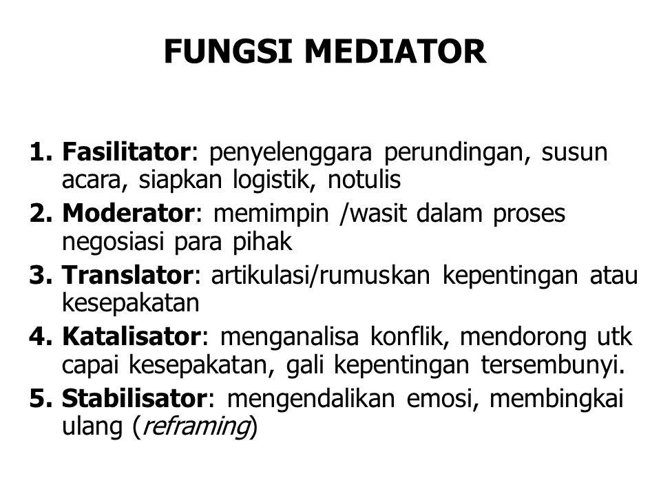 FUNGSI MEDIATOR 1.Fasilitator: penyelenggara perundingan, susun acara, siapkan logistik, notulis 2.Moderator: memimpin /wasit dalam proses negosiasi p