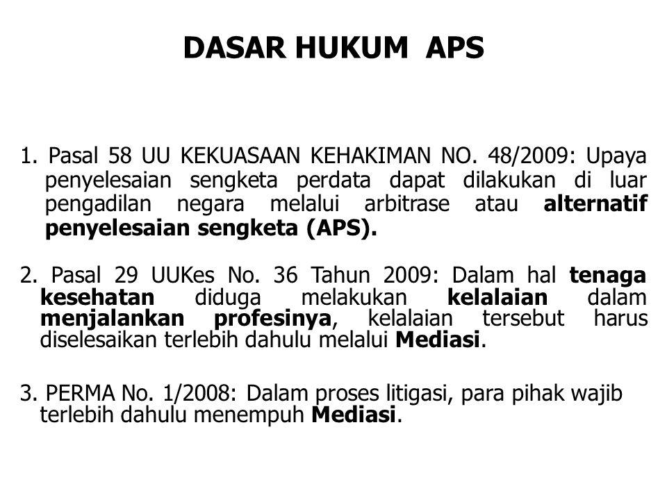 DASAR HUKUM APS 1. Pasal 58 UU KEKUASAAN KEHAKIMAN NO. 48/2009: Upaya penyelesaian sengketa perdata dapat dilakukan di luar pengadilan negara melalui