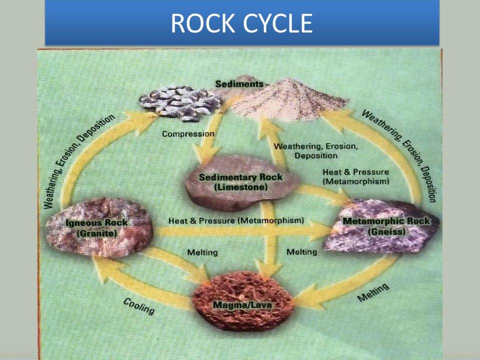 struktur batuan beku intrusif