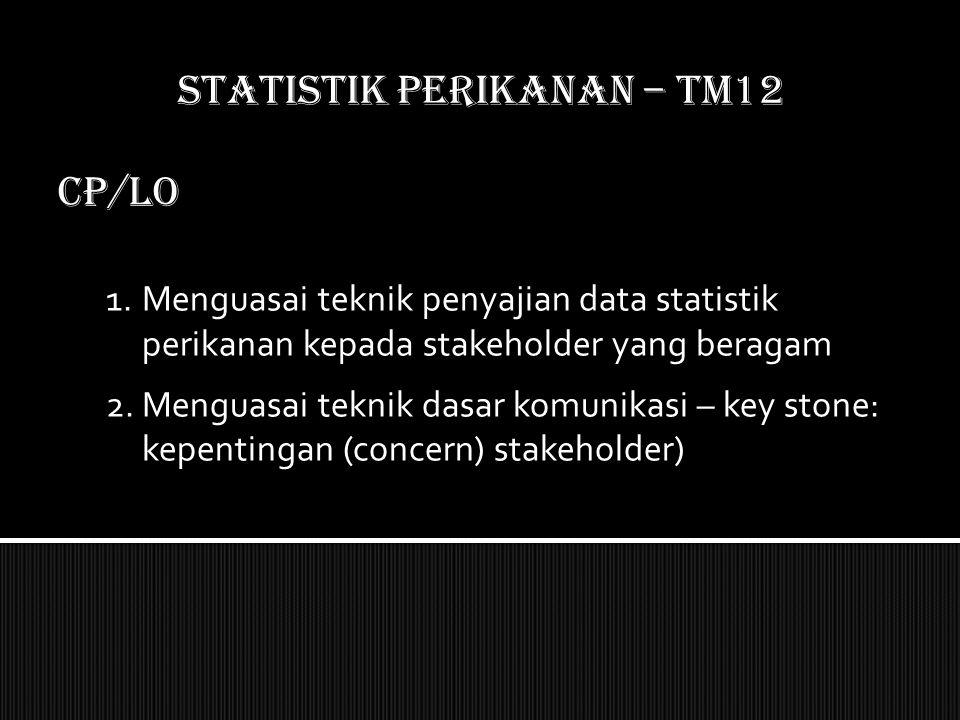 STATISTIK PERIKANAN – TM12 CP/LO 1.Menguasai teknik penyajian data statistik perikanan kepada stakeholder yang beragam 2.Menguasai teknik dasar komunikasi – key stone: kepentingan (concern) stakeholder)