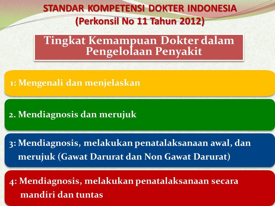 STANDAR KOMPETENSI DOKTER INDONESIA (Perkonsil No 11 Tahun 2012) 1: Mengenali dan menjelaskan 2.