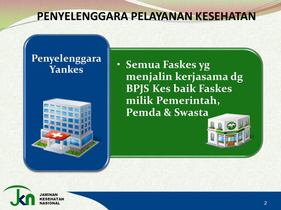 Standar Pelayanan Kedokteran; Merupakan implementasi dalam praktek yang mengacu pada Standar Kompetensi Dokter Indonesia (SKDI).