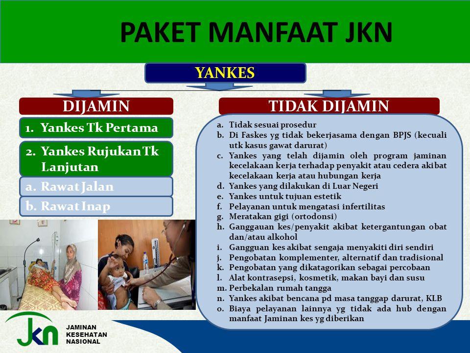 Monitoring & Evaluasi Monitoring & evaluasi penyelenggaraan pelayanan Jamkes merupakan bag dari sistem kendali mutu & biaya