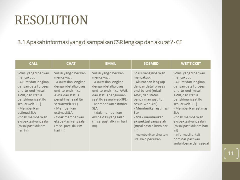 RESOLUTION CALLCHATEMAILSOSMEDWET TICKET Solusi yang diberikan mencakup : - Akurat dan lengkap dengan detail proses end-to-end (misal AWB, dan status