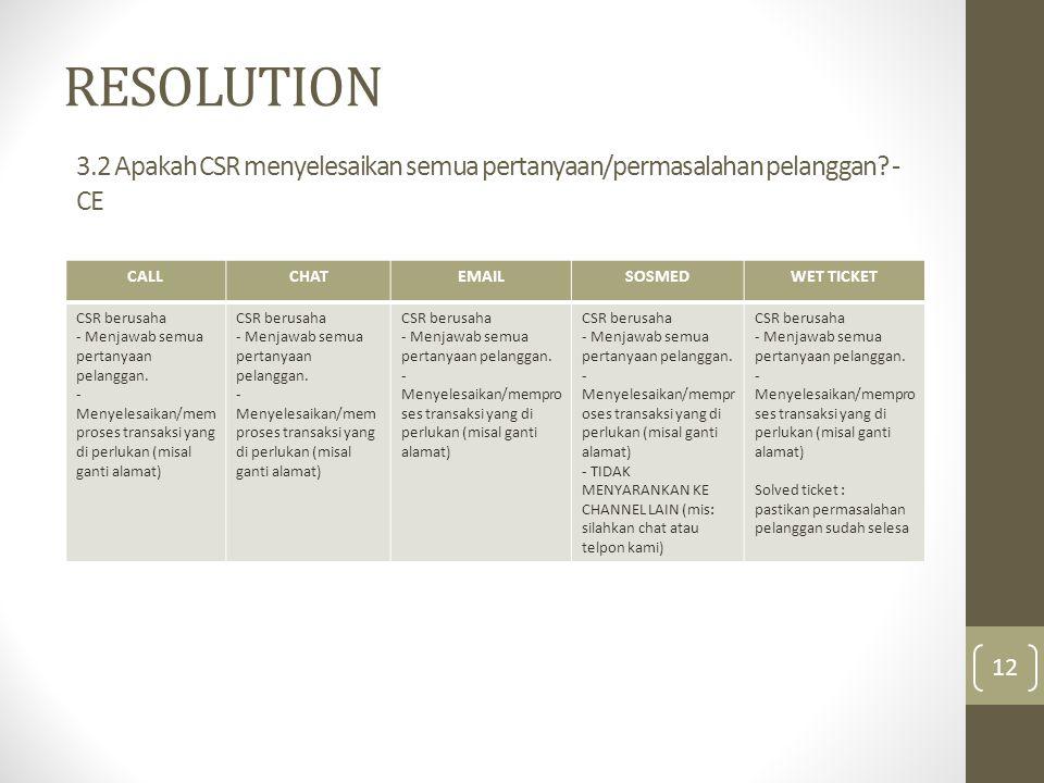 RESOLUTION CALLCHATEMAILSOSMEDWET TICKET CSR berusaha - Menjawab semua pertanyaan pelanggan. - Menyelesaikan/mem proses transaksi yang di perlukan (mi