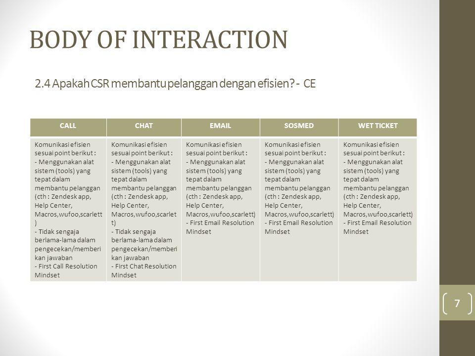 BODY OF INTERACTION CALLCHATEMAILSOSMEDWET TICKET Komunikasi efisien sesuai point berikut : - Menggunakan alat sistem (tools) yang tepat dalam membant