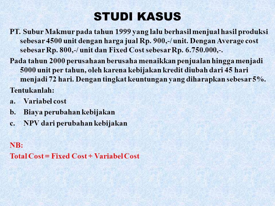 STUDI KASUS PT. Subur Makmur pada tahun 1999 yang lalu berhasil menjual hasil produksi sebesar 4500 unit dengan harga jual Rp. 900,-/ unit. Dengan Ave