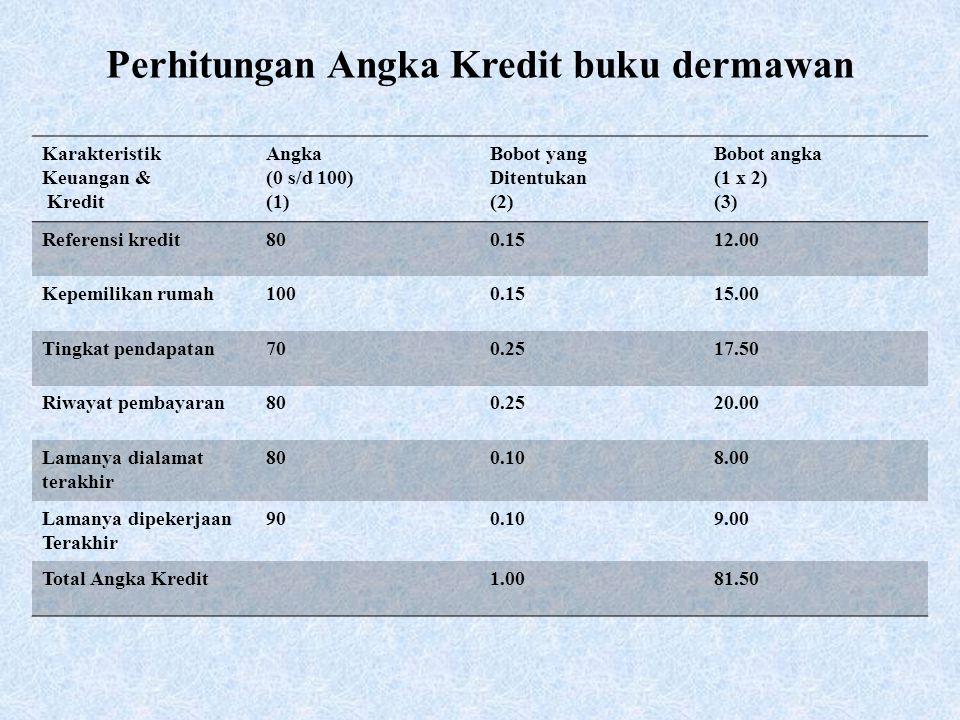 Perhitungan Angka Kredit buku dermawan Karakteristik Keuangan & Kredit Angka (0 s/d 100) (1) Bobot yang Ditentukan (2) Bobot angka (1 x 2) (3) Referen