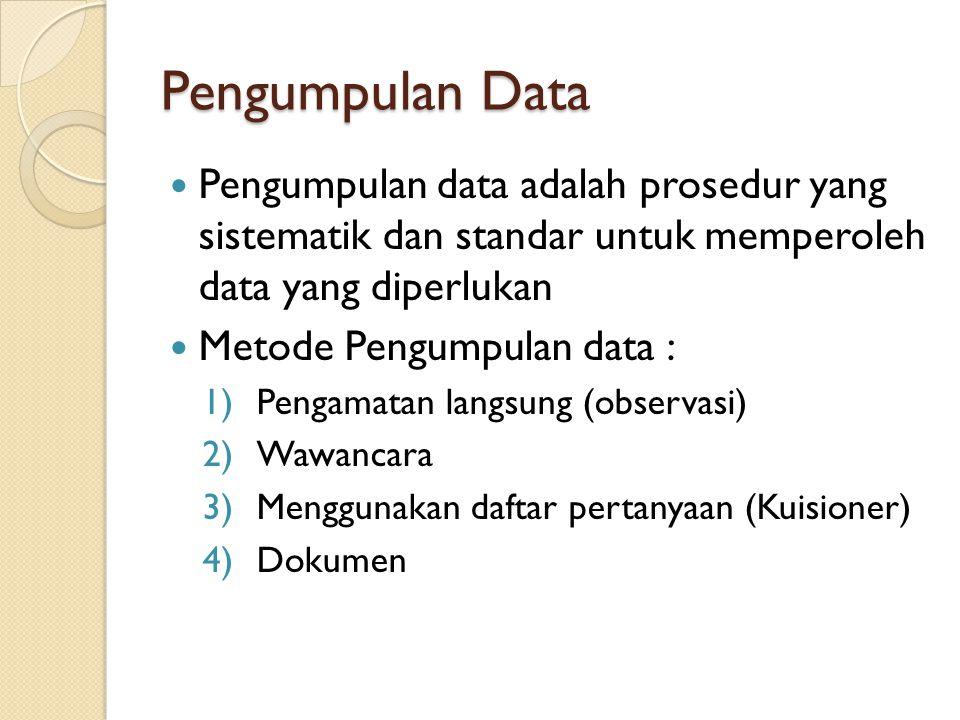 Pengumpulan Data Pengumpulan data adalah prosedur yang sistematik dan standar untuk memperoleh data yang diperlukan Metode Pengumpulan data : 1)Pengam
