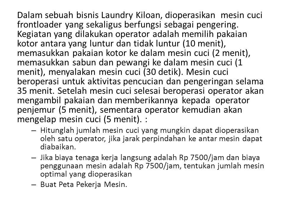Dalam sebuah bisnis Laundry Kiloan, dioperasikan mesin cuci frontloader yang sekaligus berfungsi sebagai pengering. Kegiatan yang dilakukan operator a