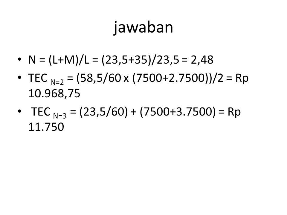 jawaban N = (L+M)/L = (23,5+35)/23,5 = 2,48 TEC N=2 = (58,5/60 x (7500+2.7500))/2 = Rp 10.968,75 TEC N=3 = (23,5/60) + (7500+3.7500) = Rp 11.750