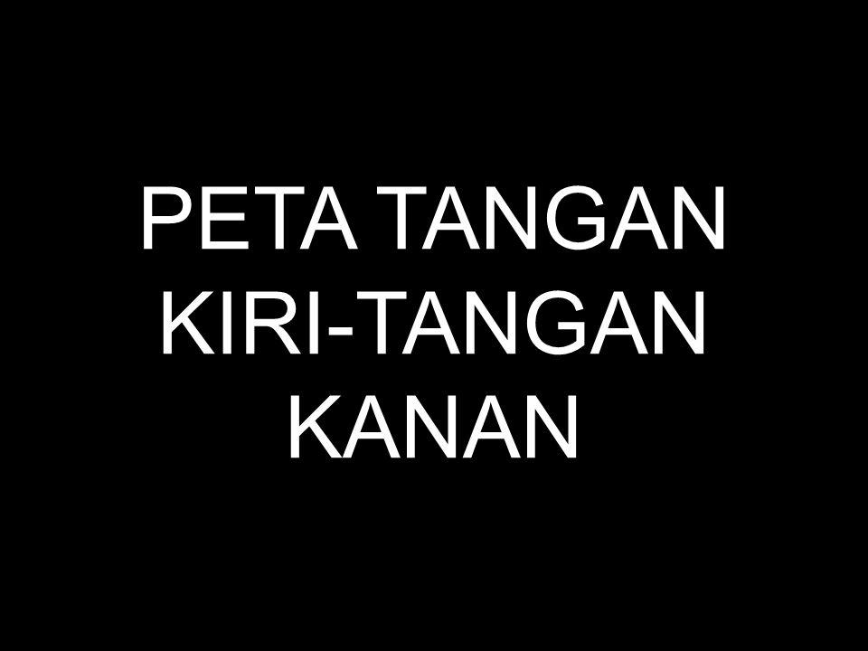 PETA TANGAN KIRI-TANGAN KANAN