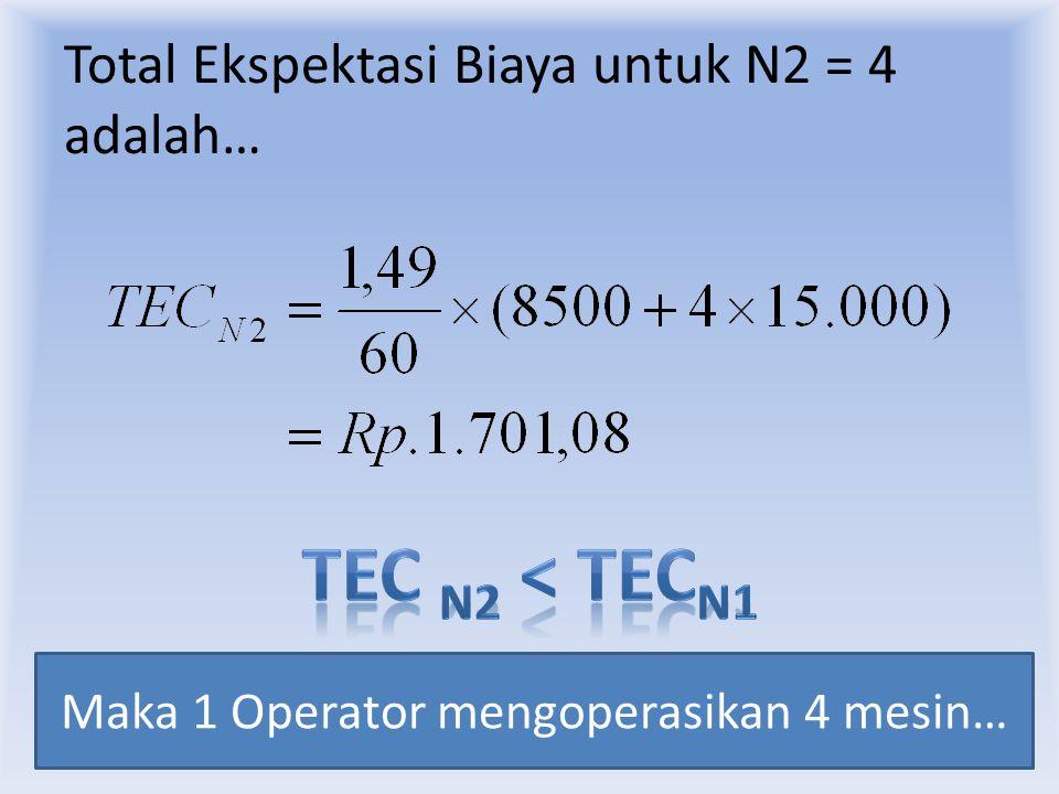 Total Ekspektasi Biaya untuk N2 = 4 adalah… Maka 1 Operator mengoperasikan 4 mesin…