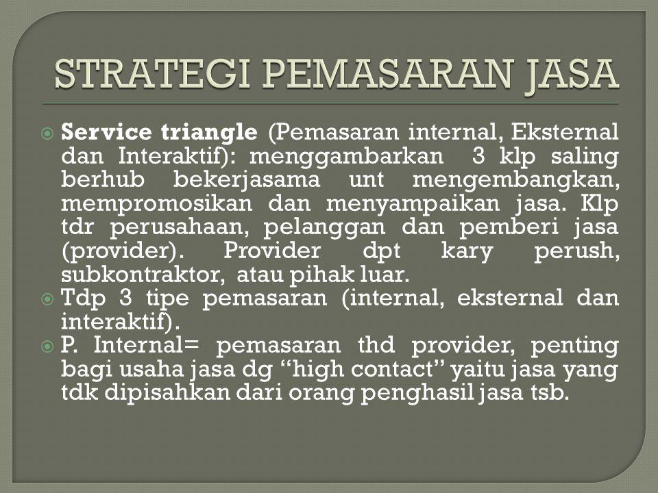  Service triangle (Pemasaran internal, Eksternal dan Interaktif): menggambarkan 3 klp saling berhub bekerjasama unt mengembangkan, mempromosikan dan menyampaikan jasa.
