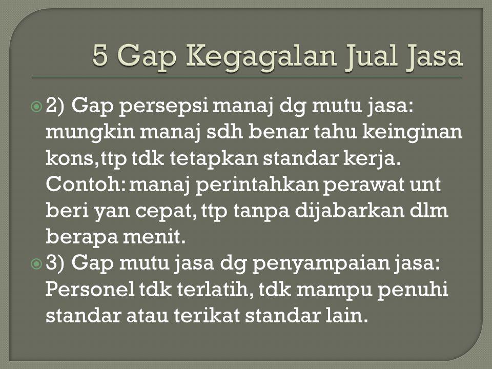  2) Gap persepsi manaj dg mutu jasa: mungkin manaj sdh benar tahu keinginan kons,ttp tdk tetapkan standar kerja.