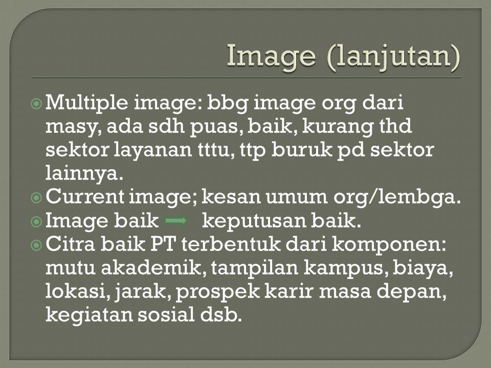 Multiple image: bbg image org dari masy, ada sdh puas, baik, kurang thd sektor layanan tttu, ttp buruk pd sektor lainnya.