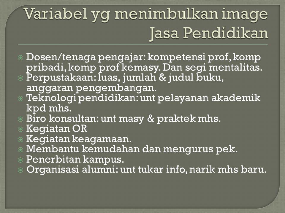 Dosen/tenaga pengajar: kompetensi prof, komp pribadi, komp prof kemasy.