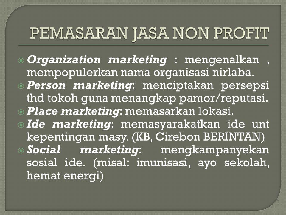  Organization marketing : mengenalkan, mempopulerkan nama organisasi nirlaba.