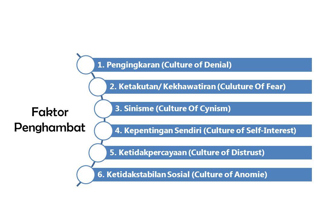Faktor Penghambat 1.Pengingkaran (Culture of Denial) 2.