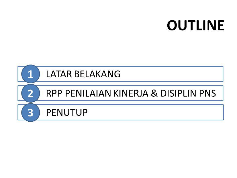 OUTLINE LATAR BELAKANG 1 RPP PENILAIAN KINERJA & DISIPLIN PNS 2 PENUTUP 3
