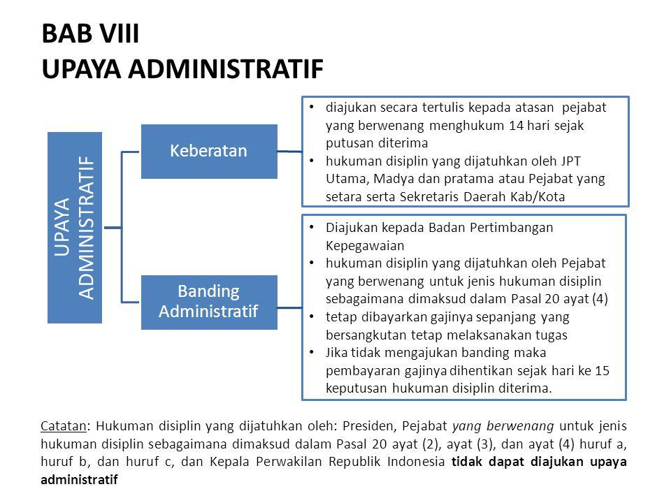 BAB VIII UPAYA ADMINISTRATIF UPAYA ADMINISTRATIF Keberatan Banding Administratif Catatan: Hukuman disiplin yang dijatuhkan oleh: Presiden, Pejabat yang berwenang untuk jenis hukuman disiplin sebagaimana dimaksud dalam Pasal 20 ayat (2), ayat (3), dan ayat (4) huruf a, huruf b, dan huruf c, dan Kepala Perwakilan Republik Indonesia tidak dapat diajukan upaya administratif diajukan secara tertulis kepada atasan pejabat yang berwenang menghukum 14 hari sejak putusan diterima hukuman disiplin yang dijatuhkan oleh JPT Utama, Madya dan pratama atau Pejabat yang setara serta Sekretaris Daerah Kab/Kota Diajukan kepada Badan Pertimbangan Kepegawaian hukuman disiplin yang dijatuhkan oleh Pejabat yang berwenang untuk jenis hukuman disiplin sebagaimana dimaksud dalam Pasal 20 ayat (4) tetap dibayarkan gajinya sepanjang yang bersangkutan tetap melaksanakan tugas Jika tidak mengajukan banding maka pembayaran gajinya dihentikan sejak hari ke 15 keputusan hukuman disiplin diterima.
