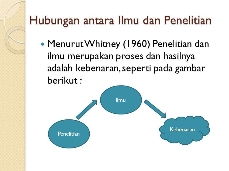 Hubungan antara Ilmu dan Penelitian Menurut Whitney (1960) Penelitian dan ilmu merupakan proses dan hasilnya adalah kebenaran, seperti pada gambar ber